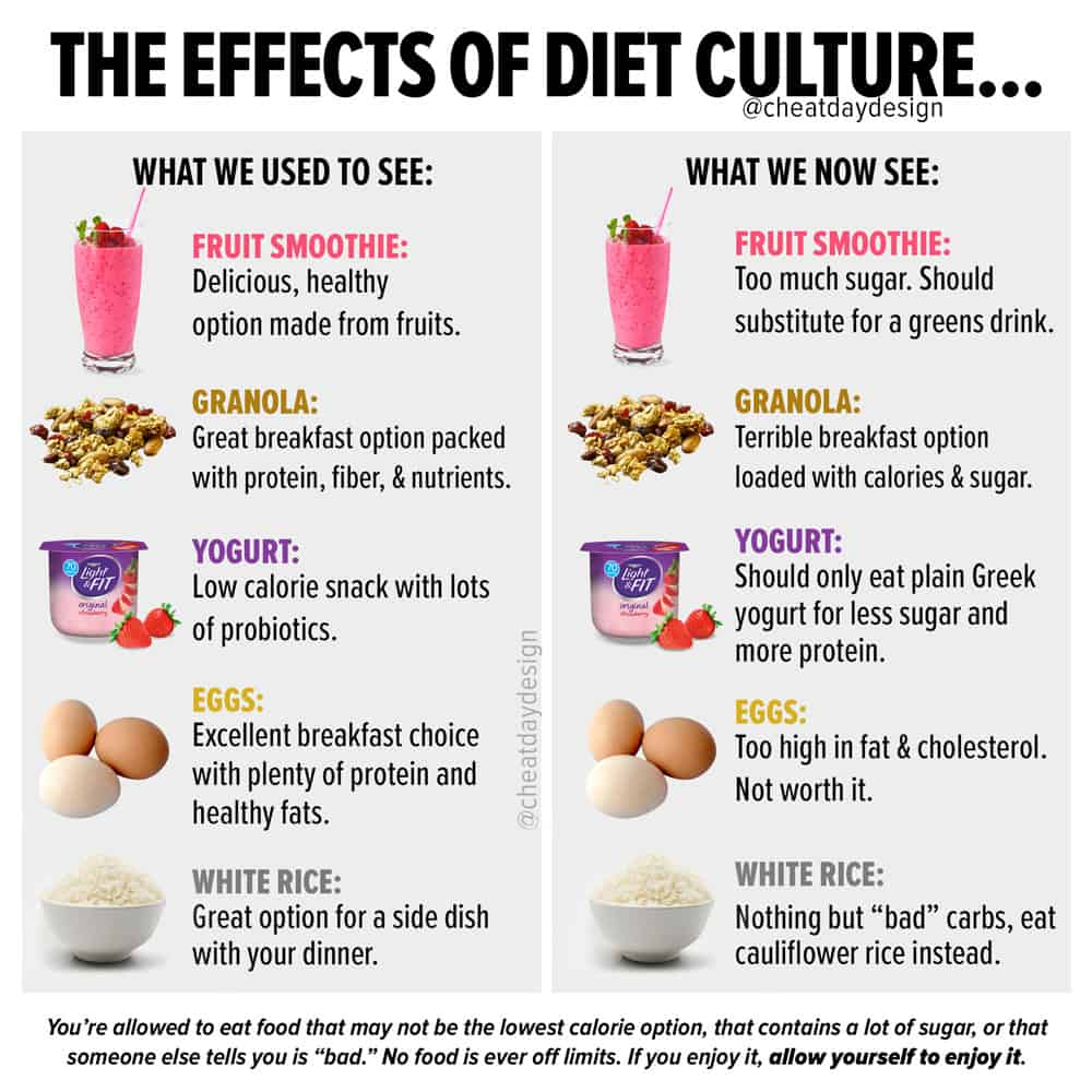 The effects of diet culture