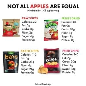 Comparing different types of apple snacks