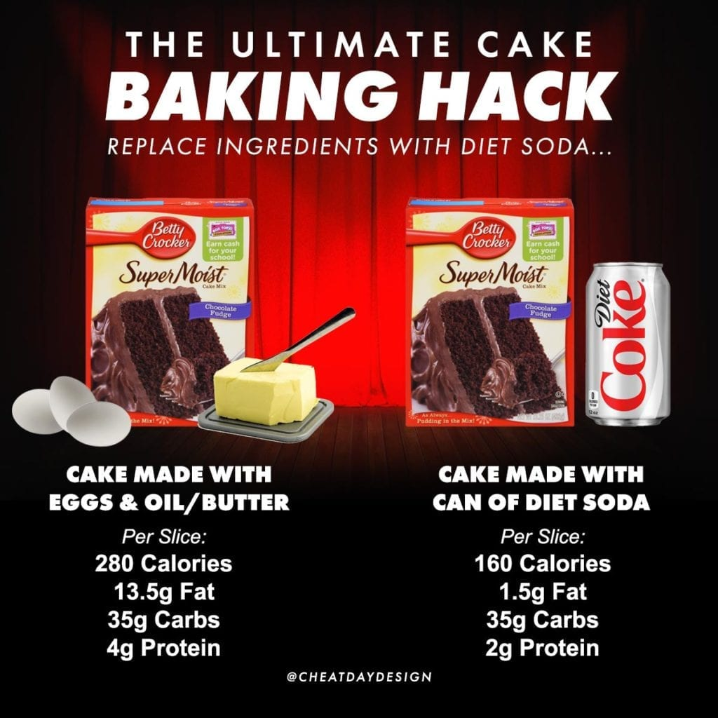 Diet soda baking hack