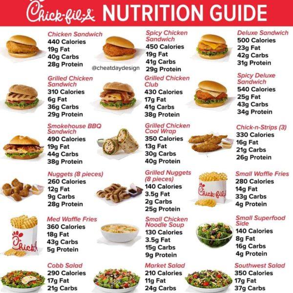 Chick-fil-A Calorie Guide