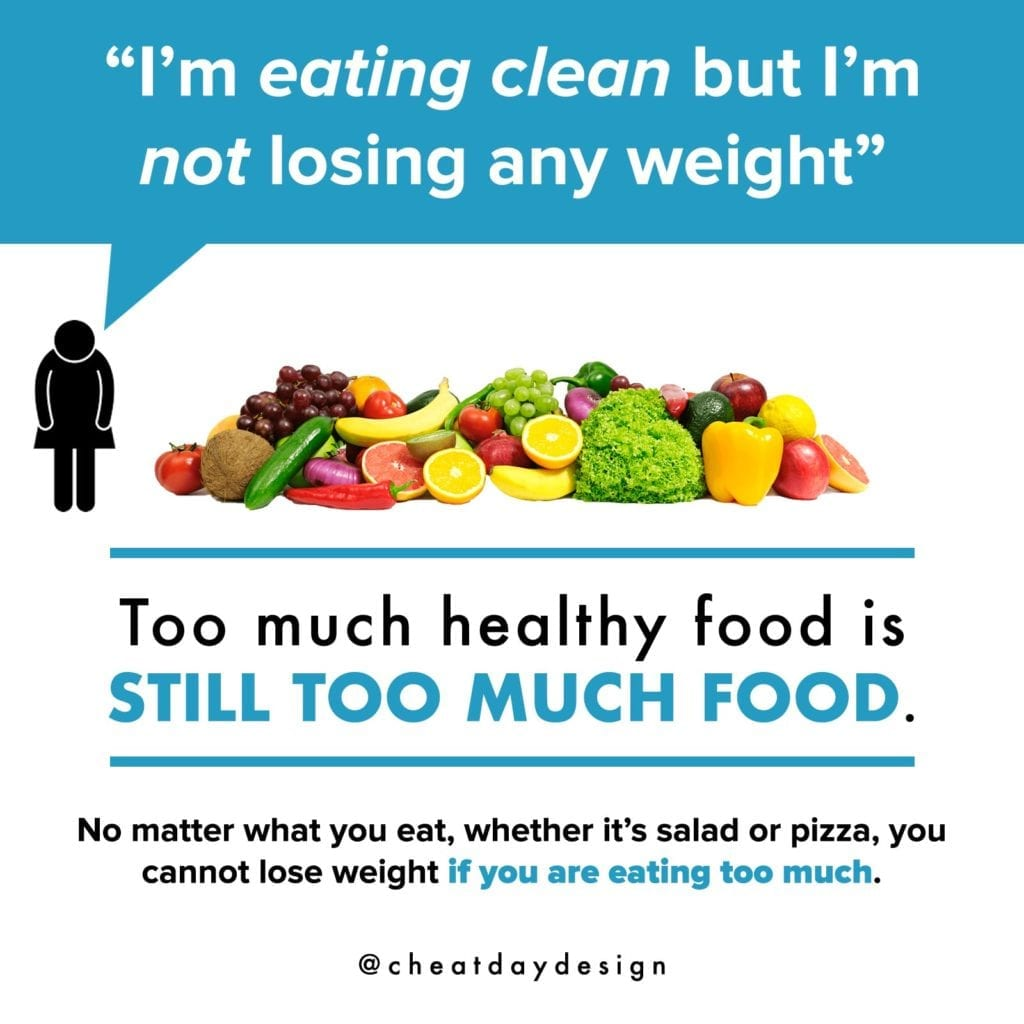 How clean eating can still cause you to gain weight