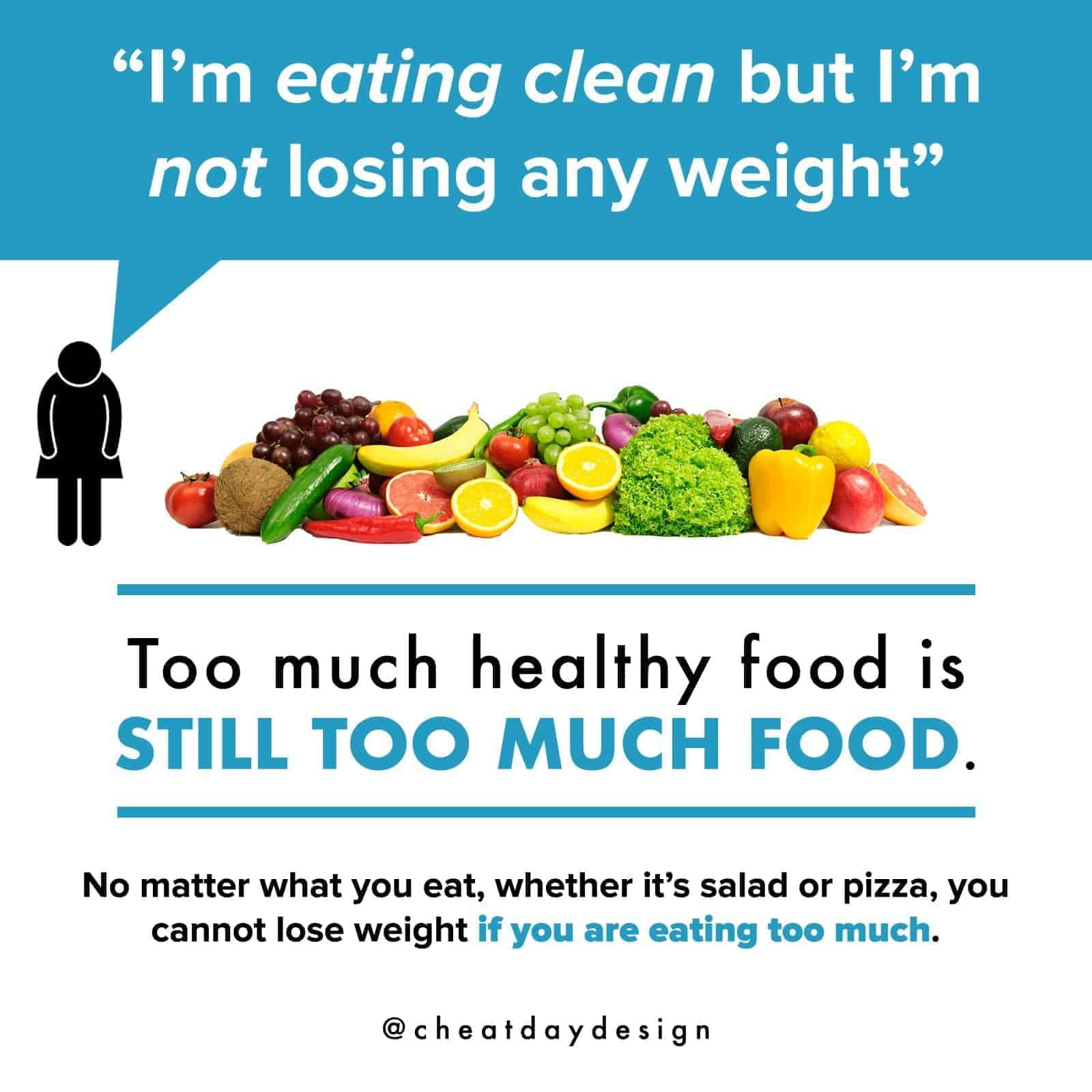 Why You Can't Lose Weight Eating Clean…
