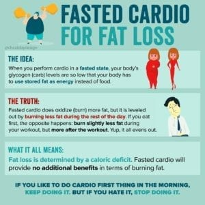 The truth about fasted cardio