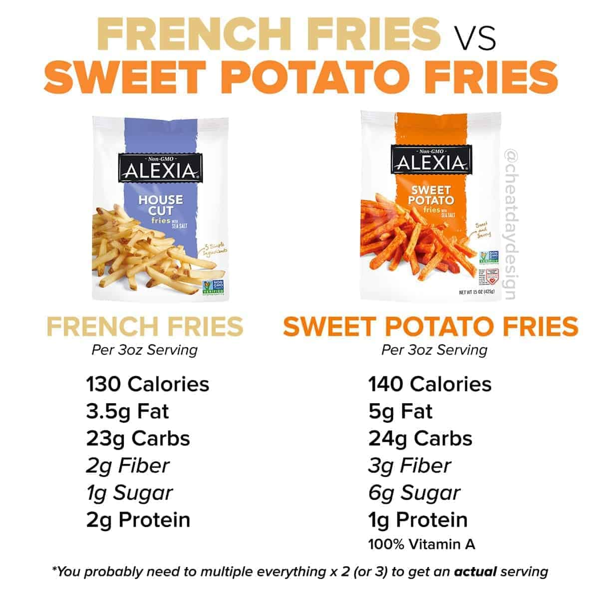French fries vs sweet potato fries nutrition
