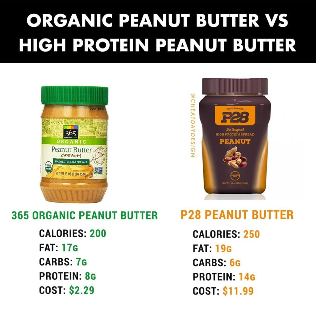 Comparing high protein peanut butter to regular peanut butter
