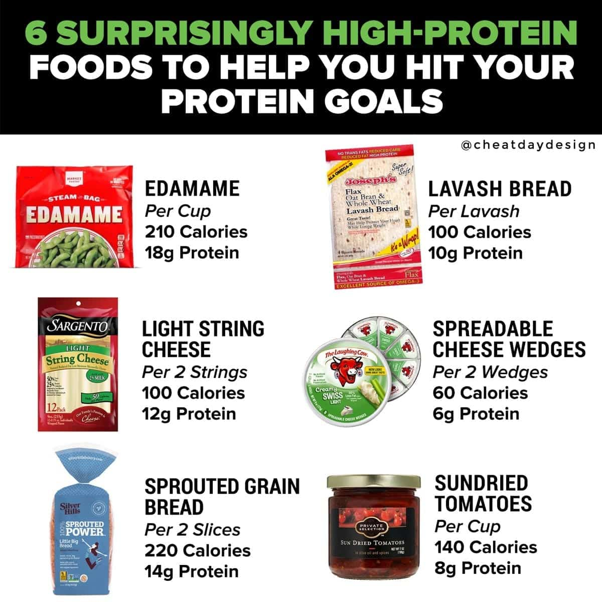 Surprisingly high-protein snacks