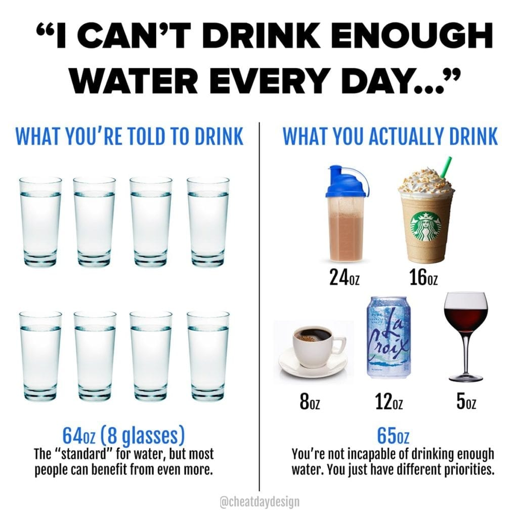 How to drink enough fluid every day