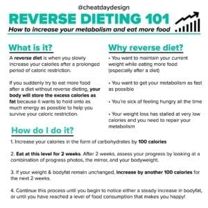 What is reverse dieting and how do you do it?