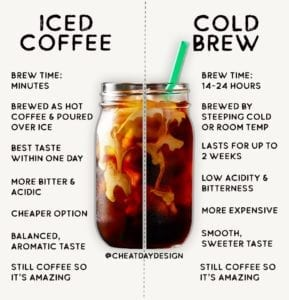 Comparing iced coffee and cold brew coffee