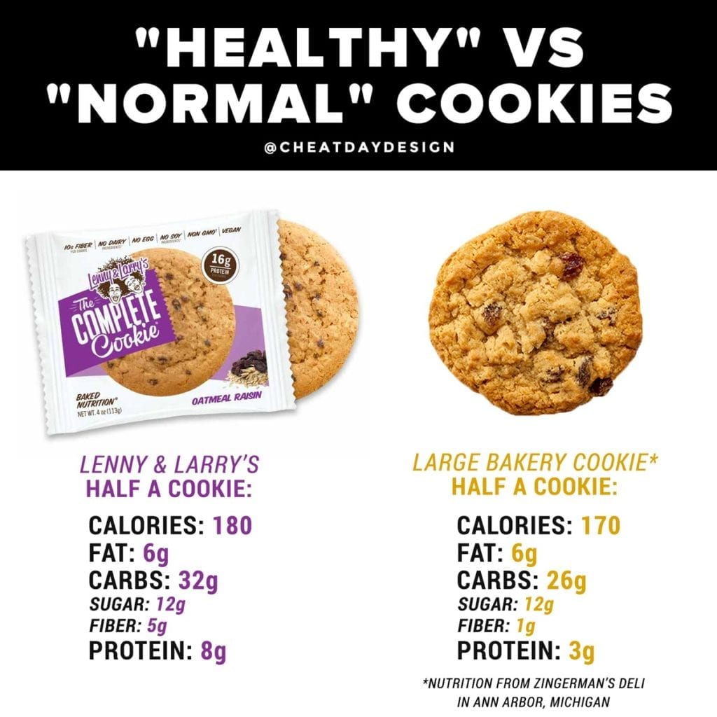Lenny & Larry's vs regular cookies