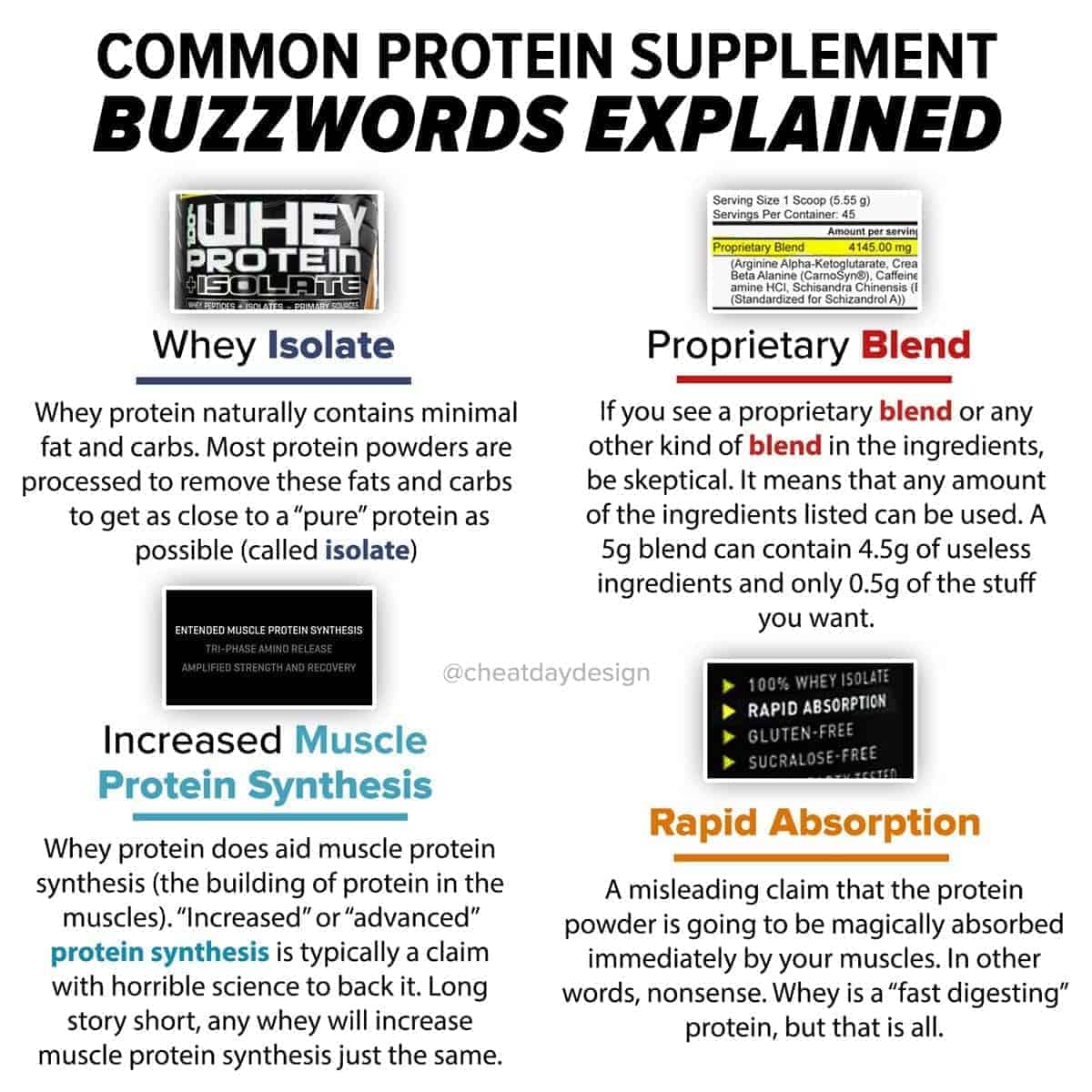 Understanding popular supplement buzzwords