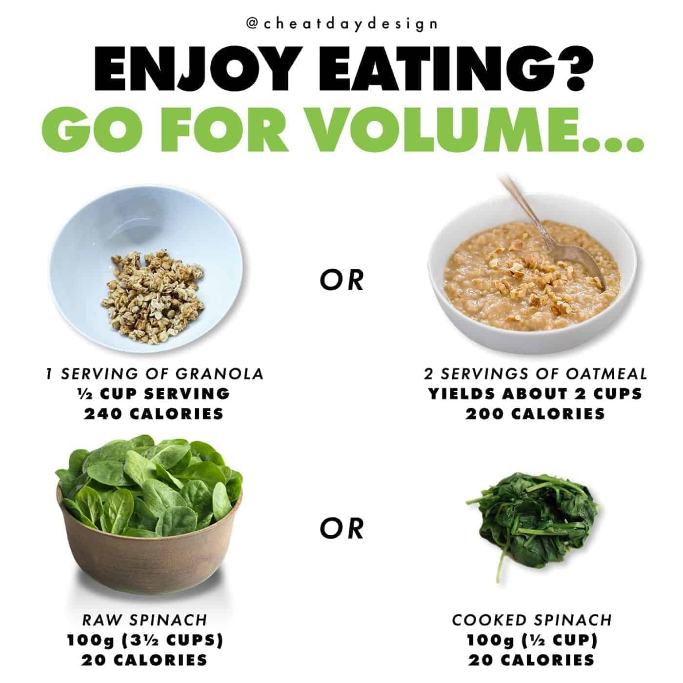 Benefits of volume eating
