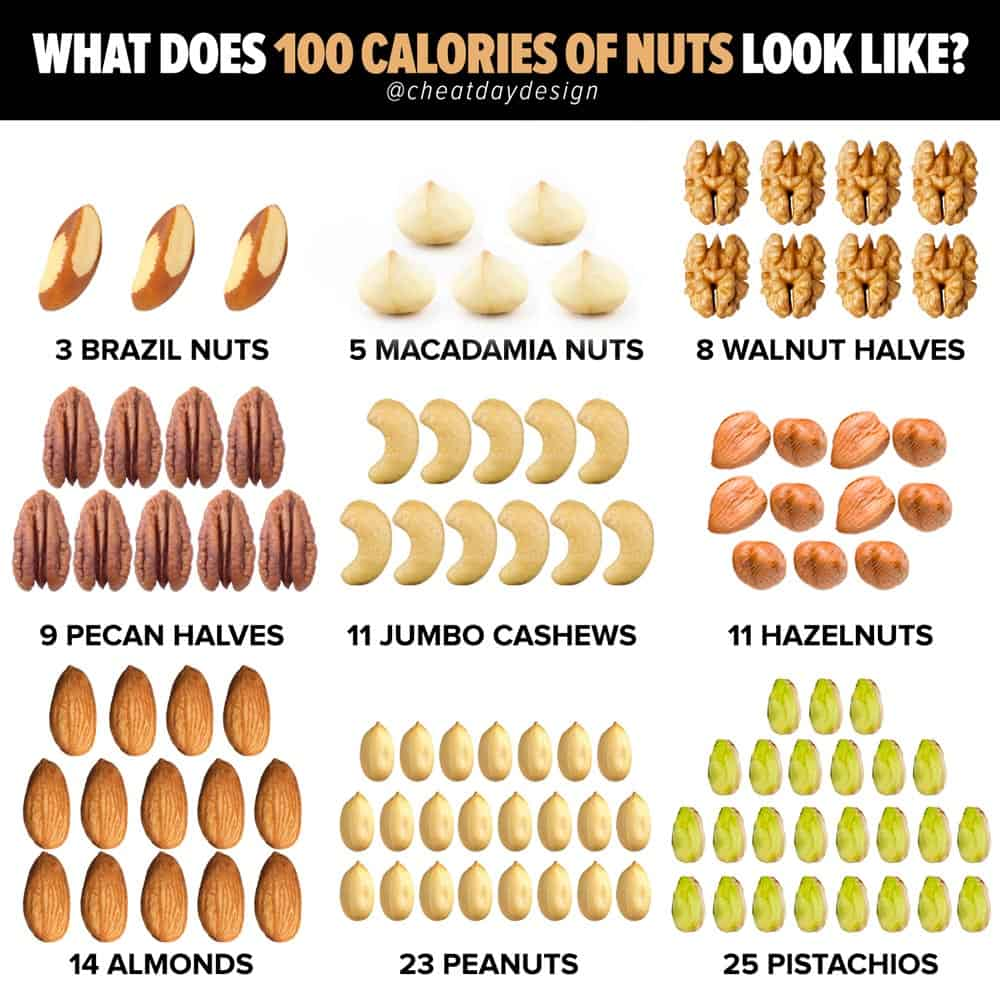 100 Calories of Nuts
