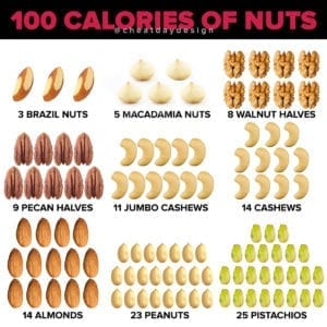 What 100 calories worth of different nuts looks like