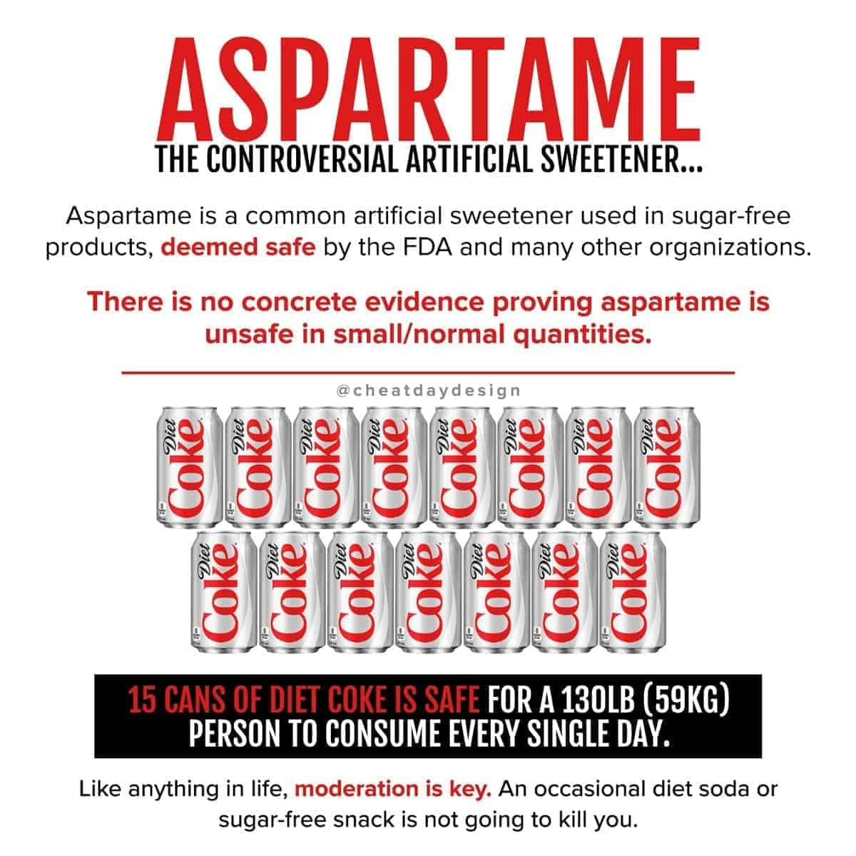 Is aspartame dangerous