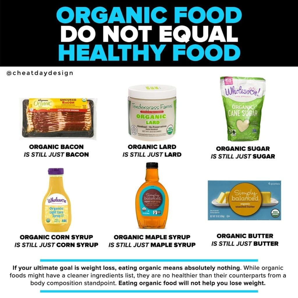Organic food does not mean that food is good for you