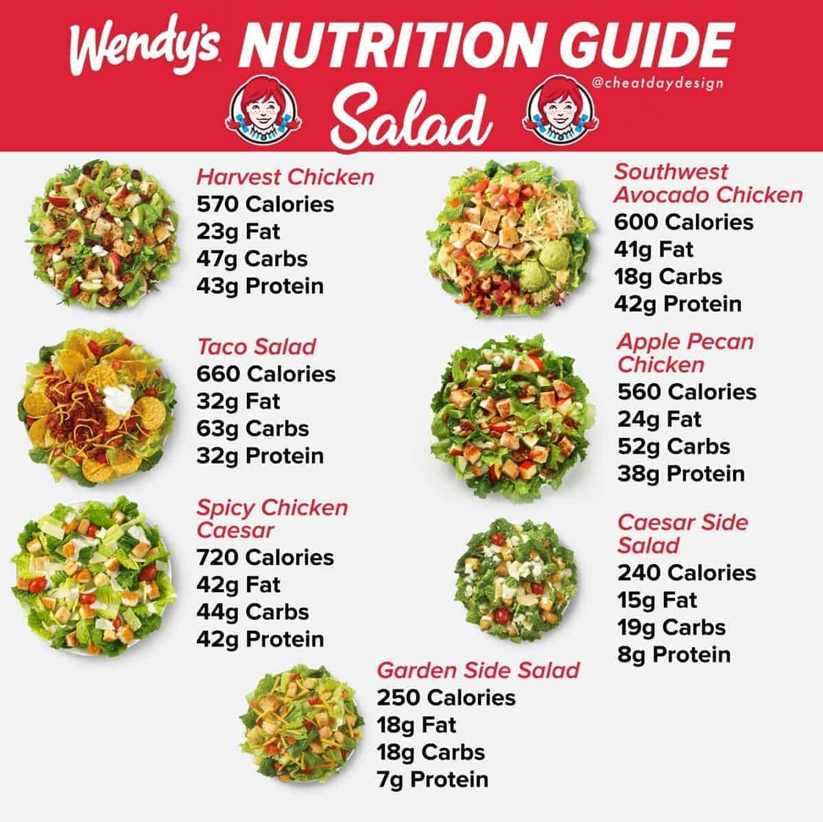 Full nutritional guide for Wendy's fast food salads