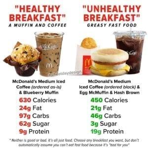 Comparing McDonald's Breakfast