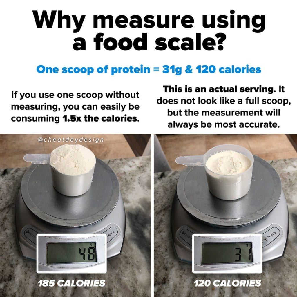 Food scale vs measuring cup for weighing food