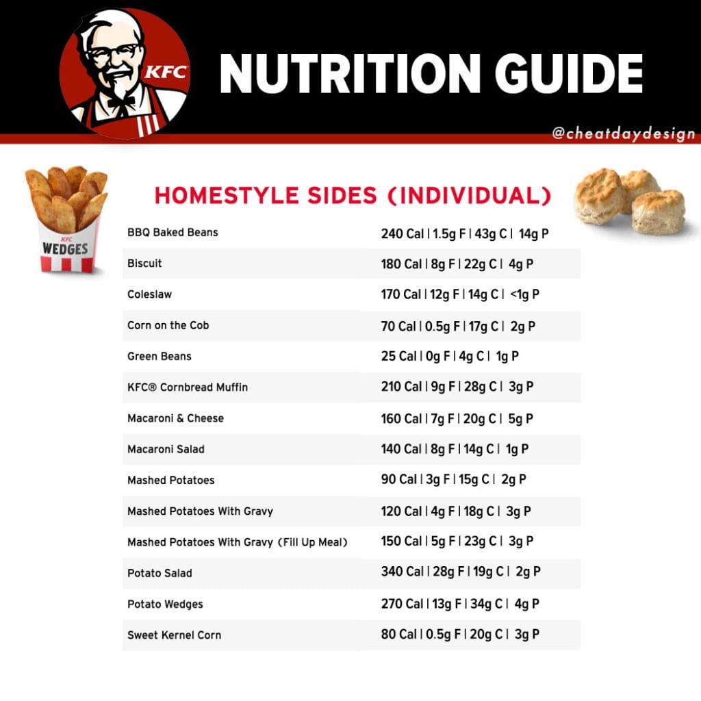 KFC Nutrition Guide