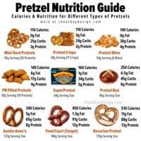 Pretzel Calories