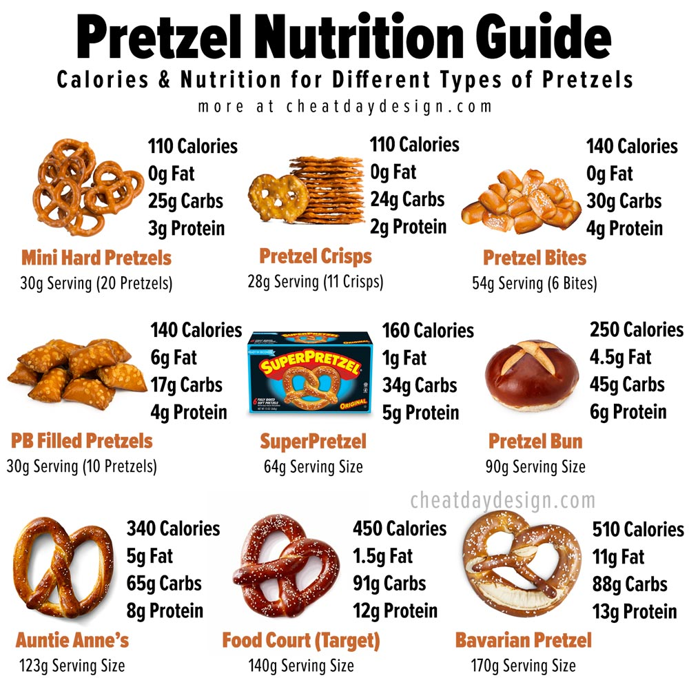Calories in different types of pretzels