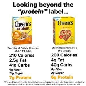 Protein Cheerios vs Plain Cheerios