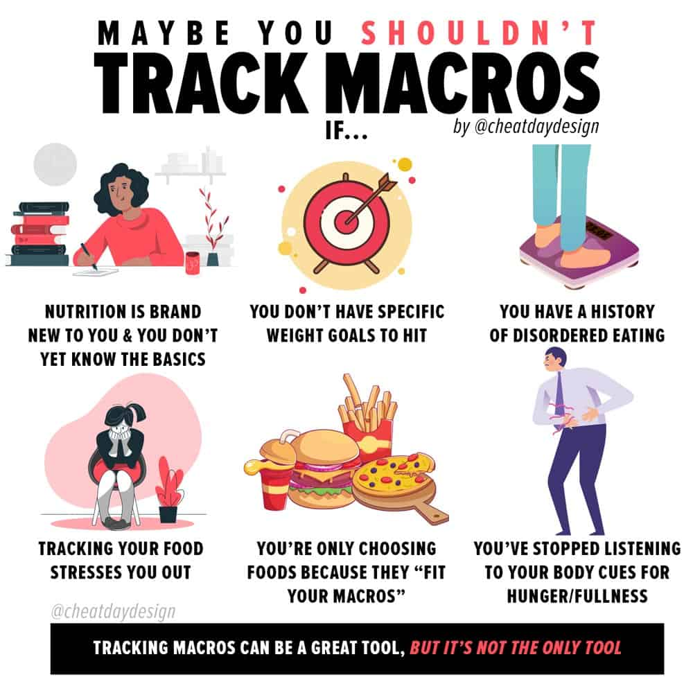 Should you be tracking your macros?