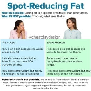 Is it possible to spot reduce fat