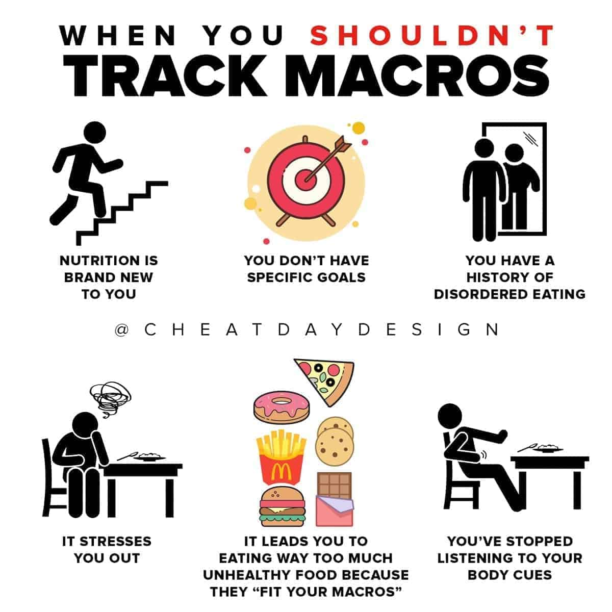 Why you shouldn't track macros
