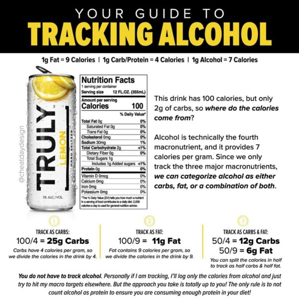 How to track alcohol