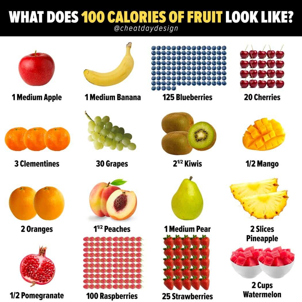 100 Calories of fruit