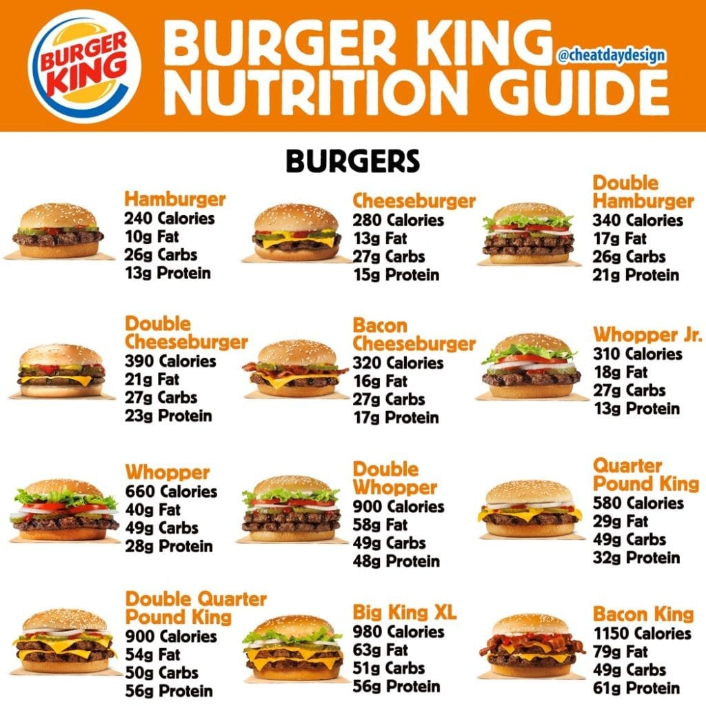 Burger King Burger Nutrition Guide