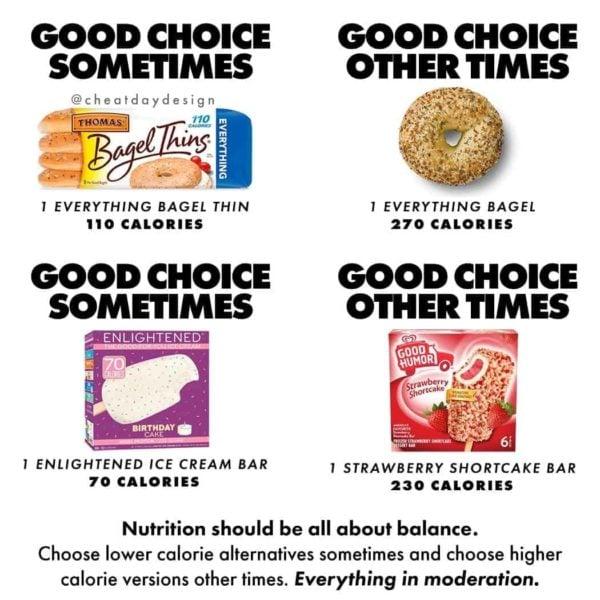 Good food choices