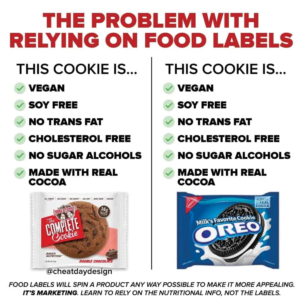 The Problem With Food Labels…