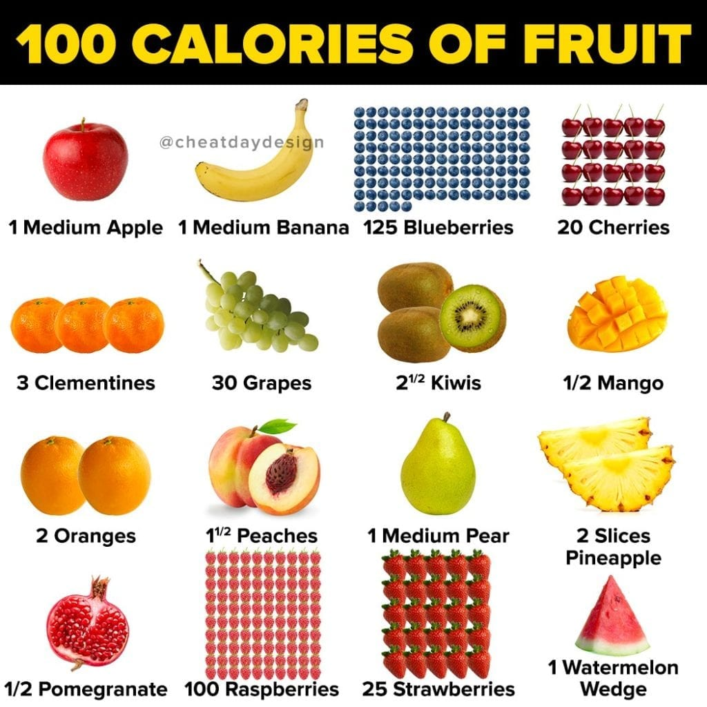 100 calories of fruit
