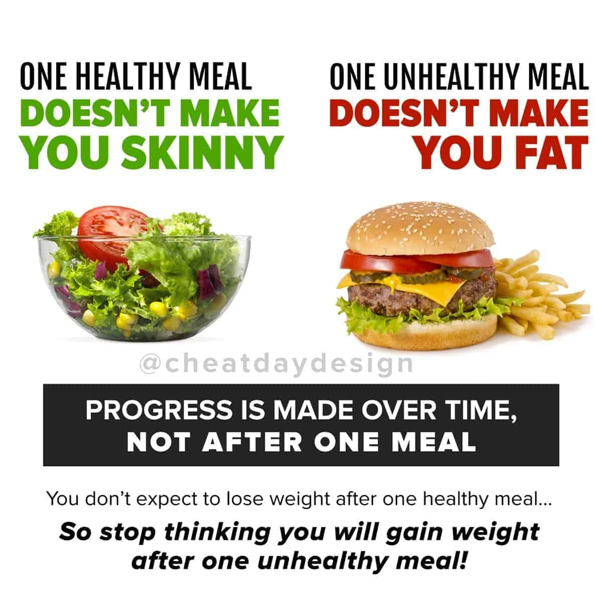 One unhealthy meal won't make you fat