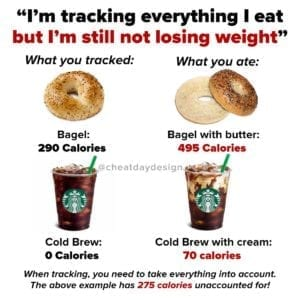 Why it's important to track all calories