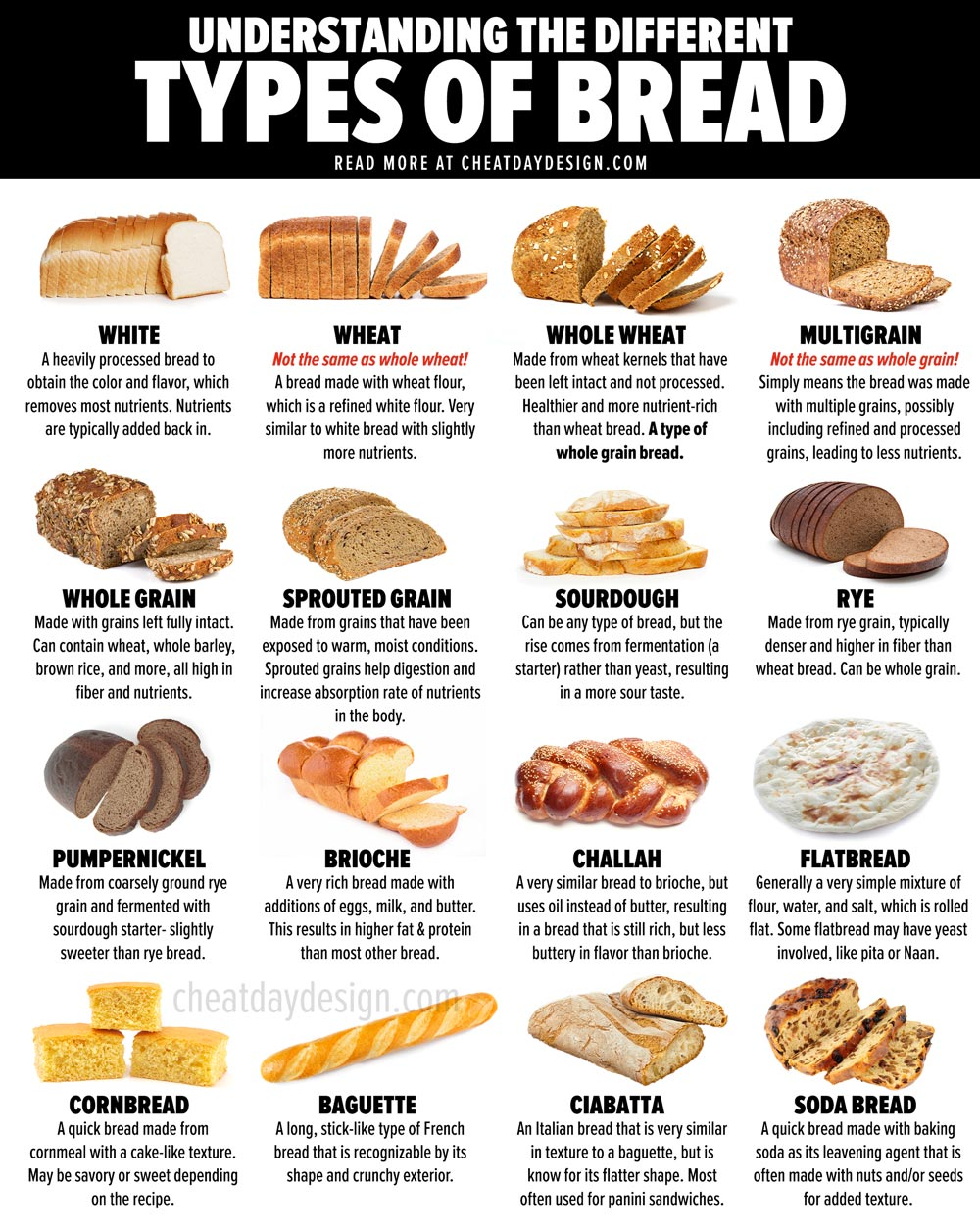16 Different Types of Bread