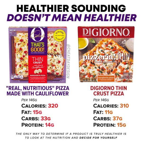 Comparing healthy pizzas