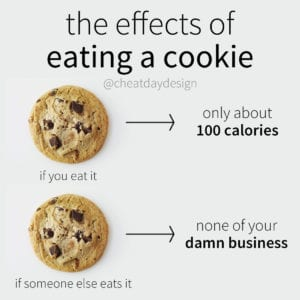 The effects of eating cookies