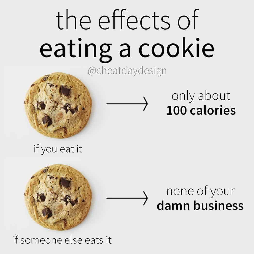 What Are The Effects Of Eating Cookies? | Cheat Day Design
