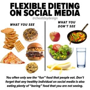 Perception of flexible dieting