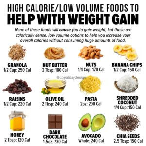 High calorie food options