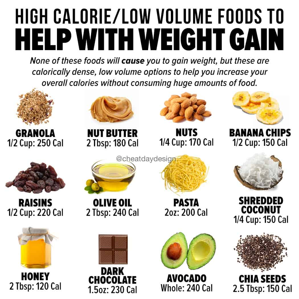 15 High-Calorie Weight Gain Foods To Help You Gain Weight