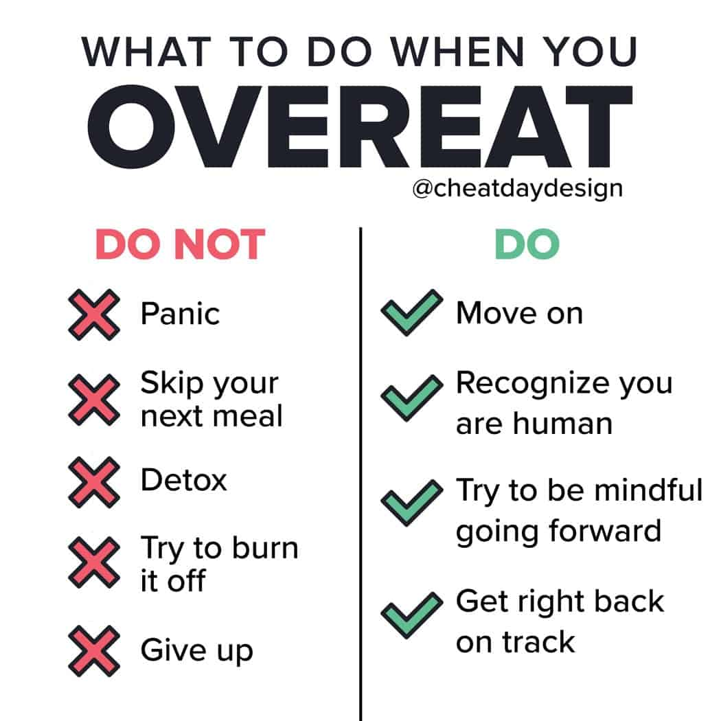 What to do when you overeat