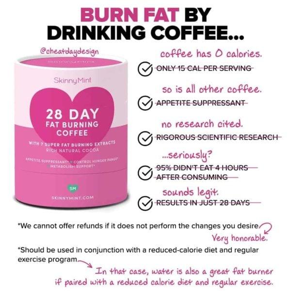 Does skinny coffee work?