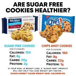 Are sugar free cookies healthy?