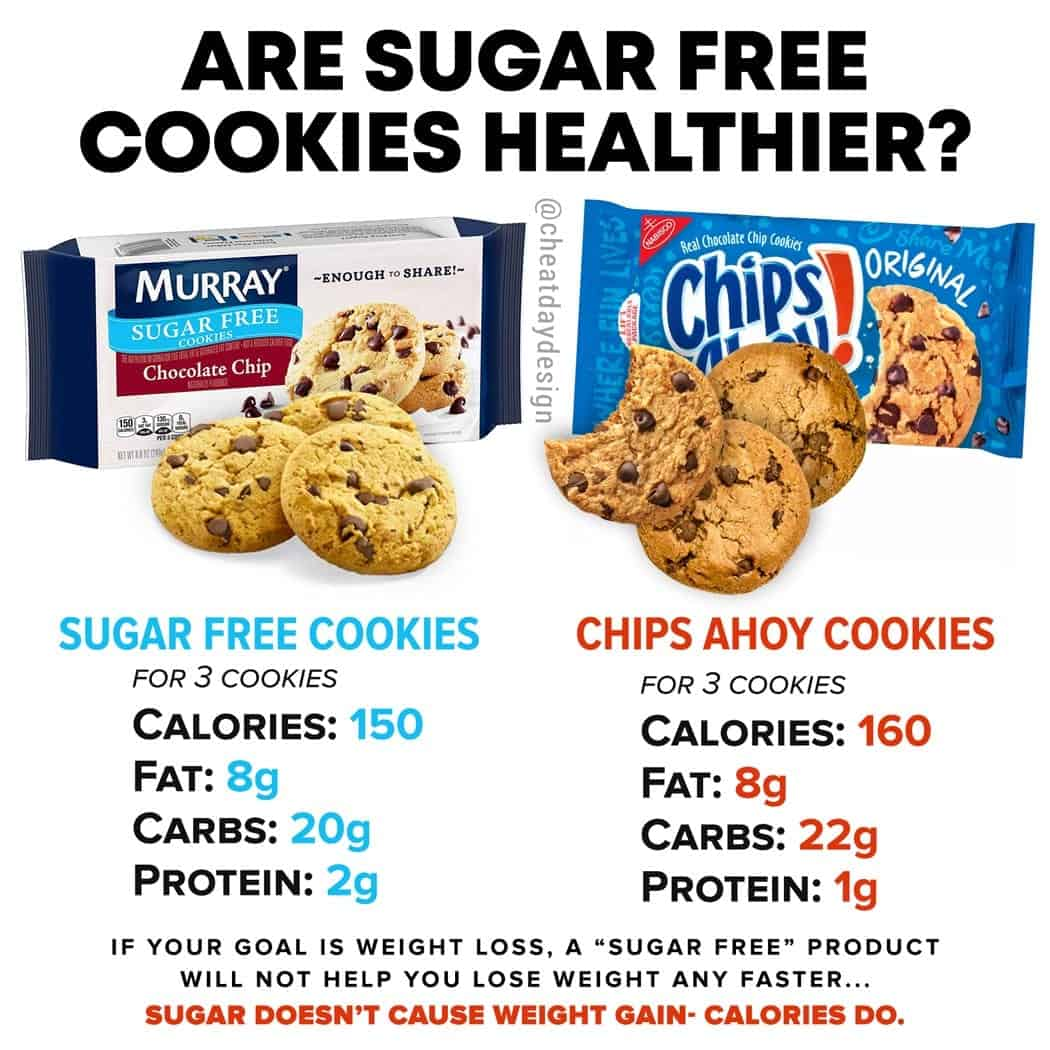 Are sugar free cookies healthy?