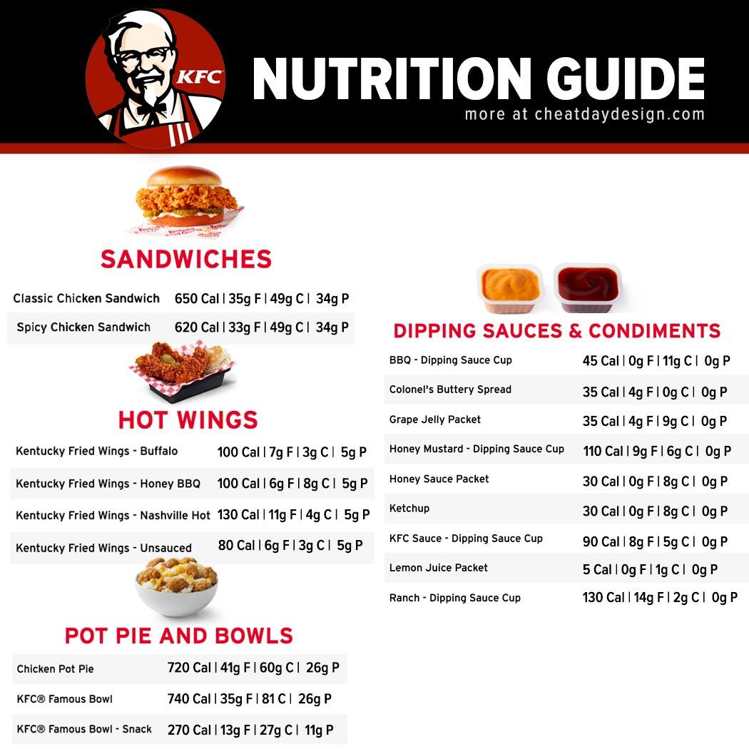 KFC Menu nutrition